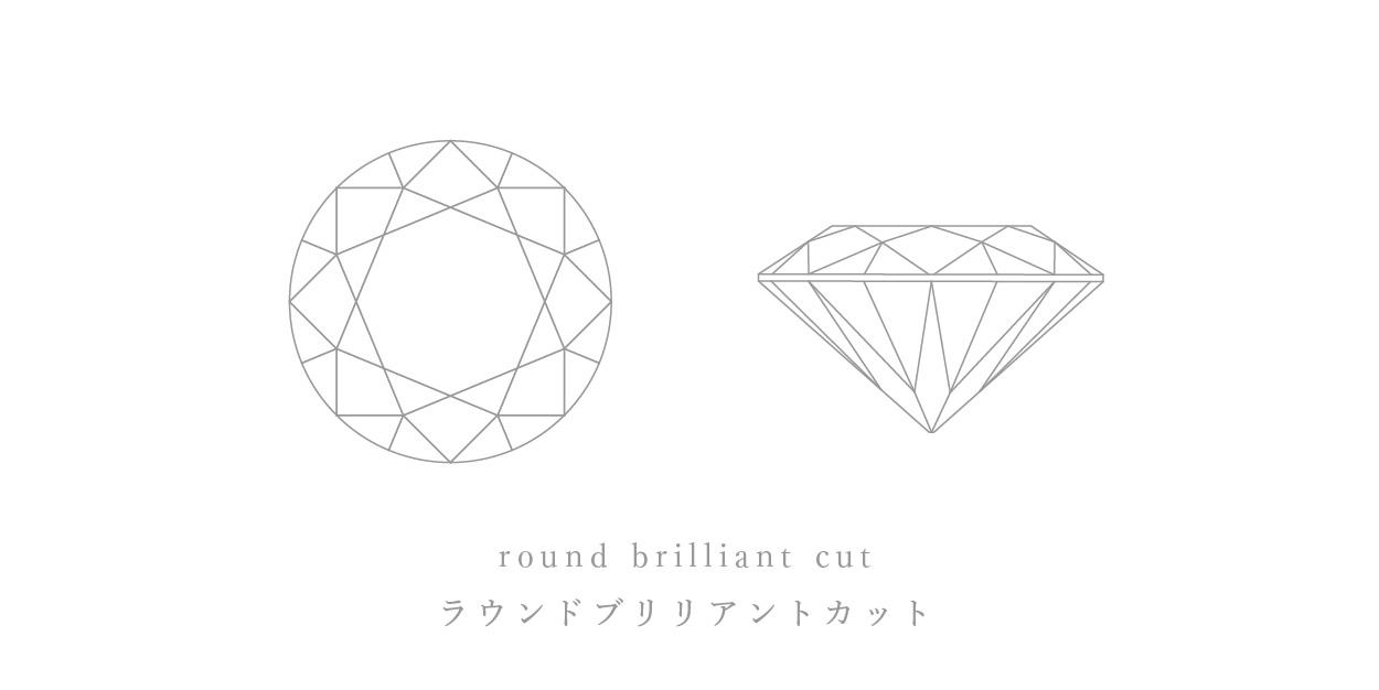 ダイヤモンドのカット ラウンドブリリアントカット