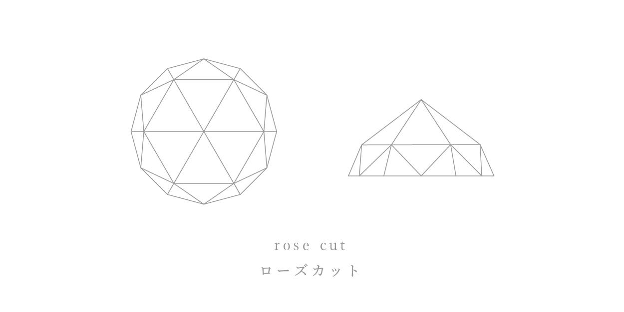 ダイヤモンドのカット ローズカット