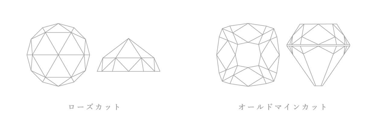 ダイヤモンドのカット 1500〜1600年代のカット