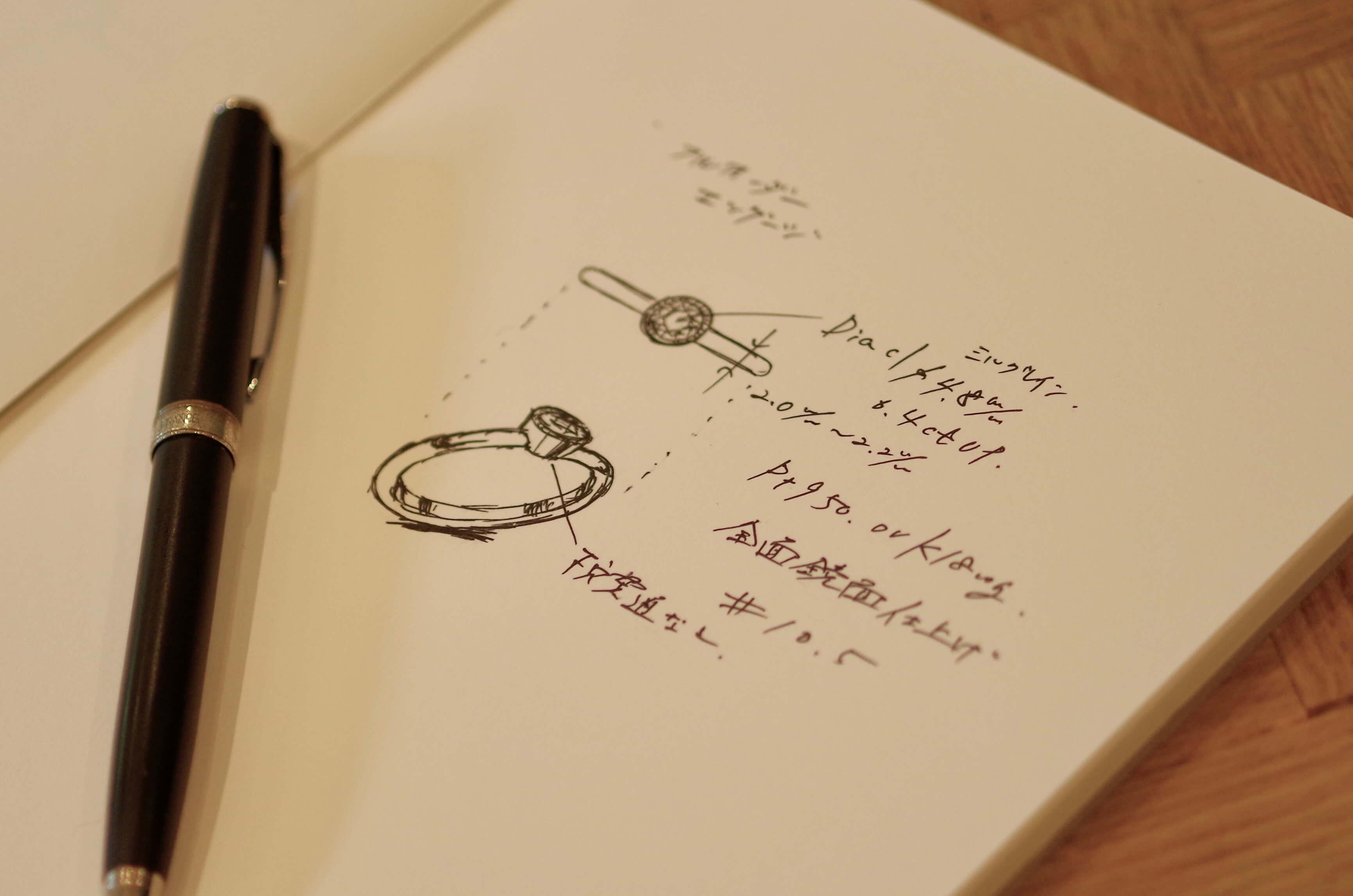 結婚指輪 フルオーダー デザイン