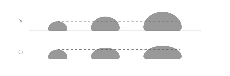 シンプル 結婚指輪 比較 甲丸 平打ち 平甲丸 楕円と内甲丸の違い 甲丸の厚み