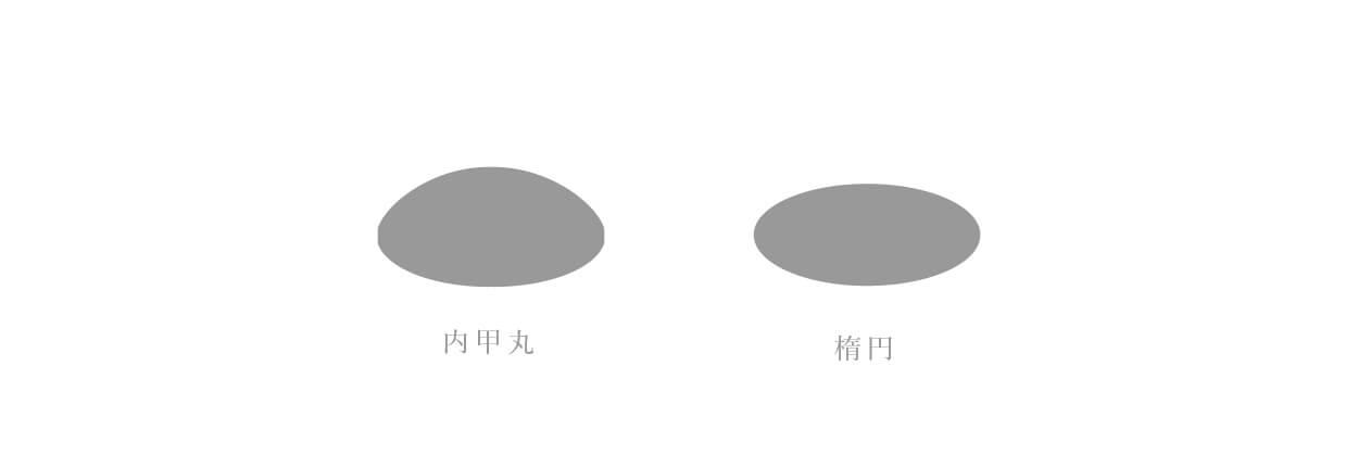 シンプル 結婚指輪 比較 甲丸 平打ち 内甲丸と楕円
